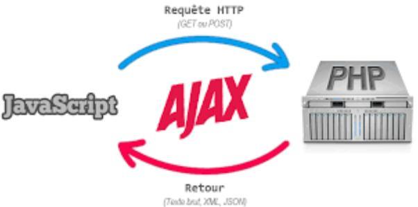 cara-menampilkan-data-di-database-tanpa-refresh-dengan-ajax-dan-jquery