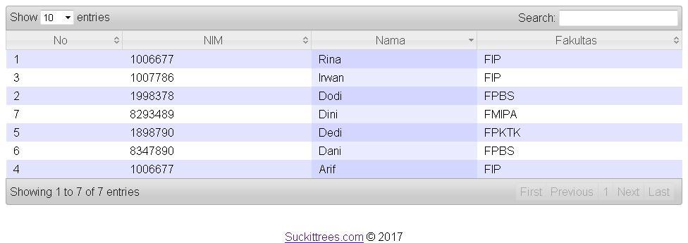 cara-mudah-menampilkan-data-dengan-datatables