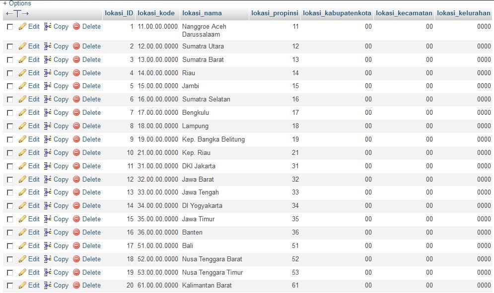 database-desa-kecamatan-kabupatenkota-dan-provinsi-se-indonesia--program-ajax