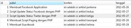 cara-membuat-artikel-terkait-dengan-php-mysql