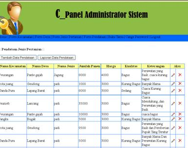 sistem-informasi-pertanian-berbasis-web-menggunakan-php-mysql