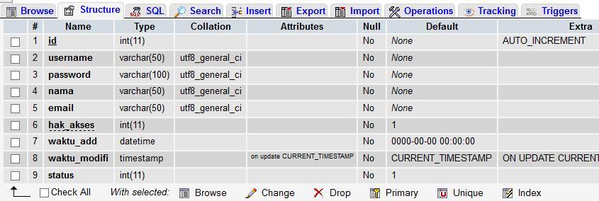 membuat-login-multi-user-dengan-hak-akses-berbeda-di-php