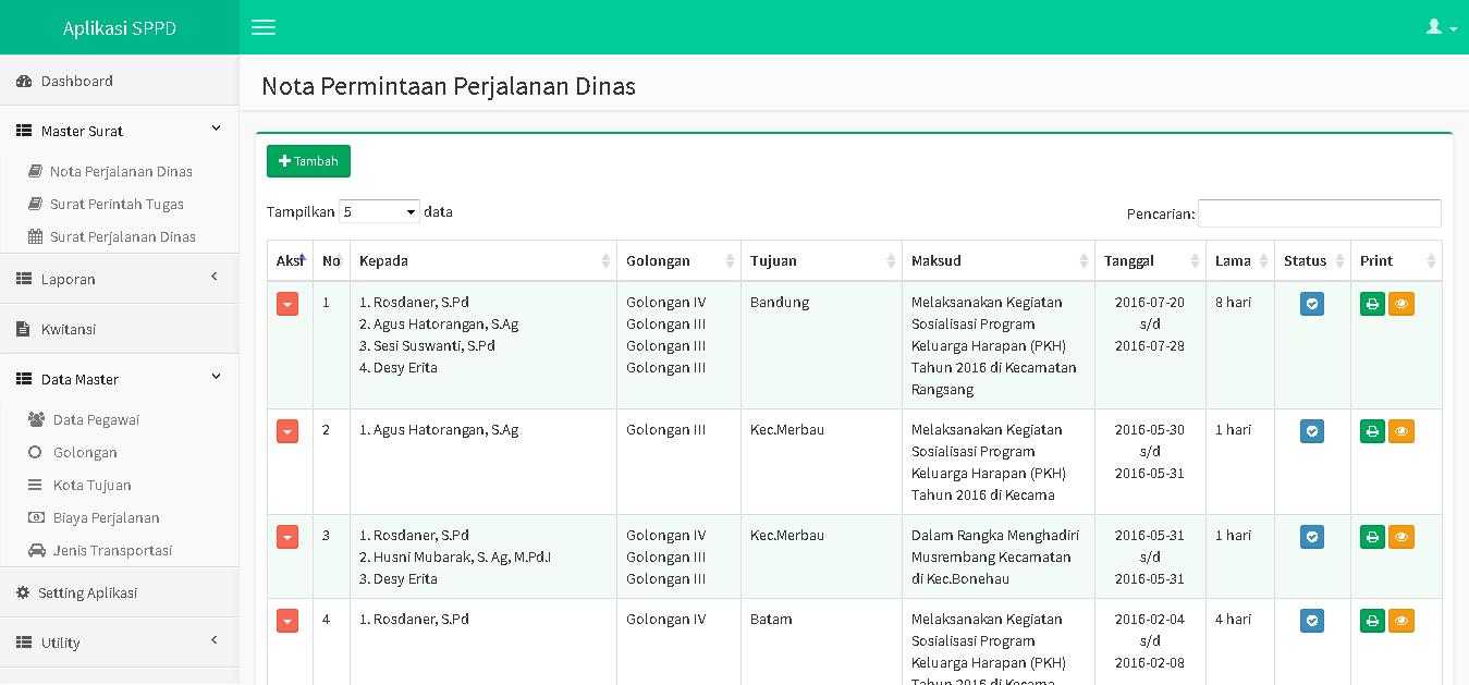 Aplikasi Sppd Terbaru